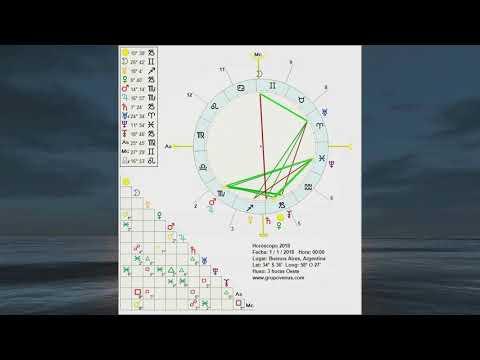 Predicción Astrológica 2018, (Todos los signos)