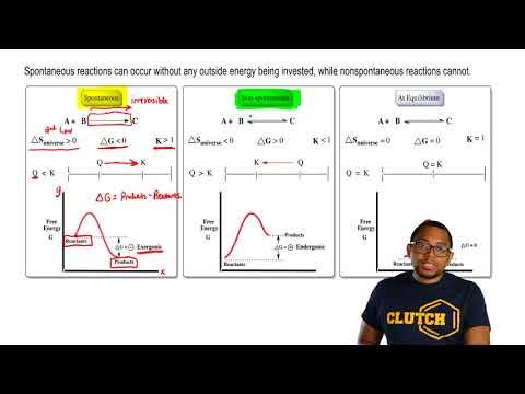 Gibbs Free Energy Chemistry Video