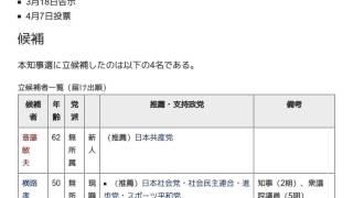 「1991年北海道知事選挙」とは ウィキ動画