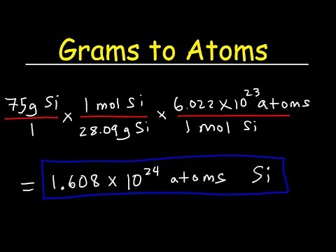 How To Convert Grams to Atoms - THE EASY WAY!