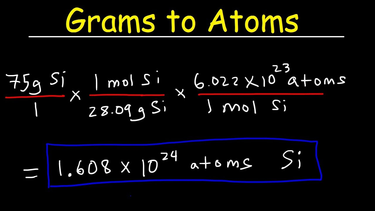 how to convert grams to atoms - the easy way