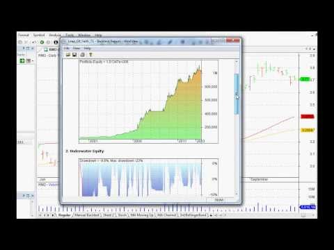 Trading System – Using Gaps To Return 24% p.a. And How To Code It In Amibroker