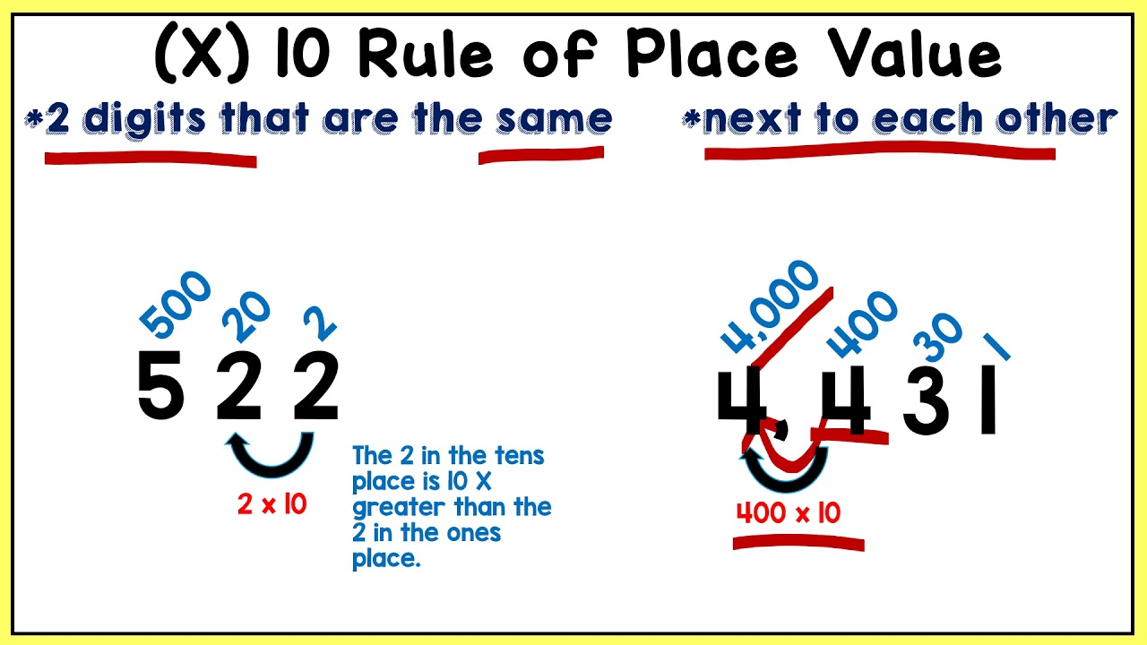 small resolution of Place Value Relationships- Ten Times the Digit To The Right or Left- TEK  4.2B-CCSS 4.NBT.1 - YouTube