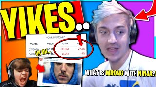 Ninja QUITTING Now!?.. Is Fortnite Actually Done?