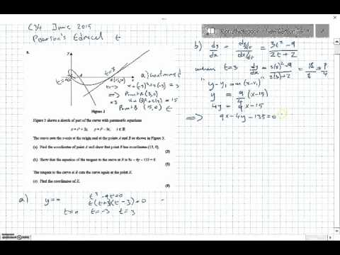 C34 June 2015 Parametric equations