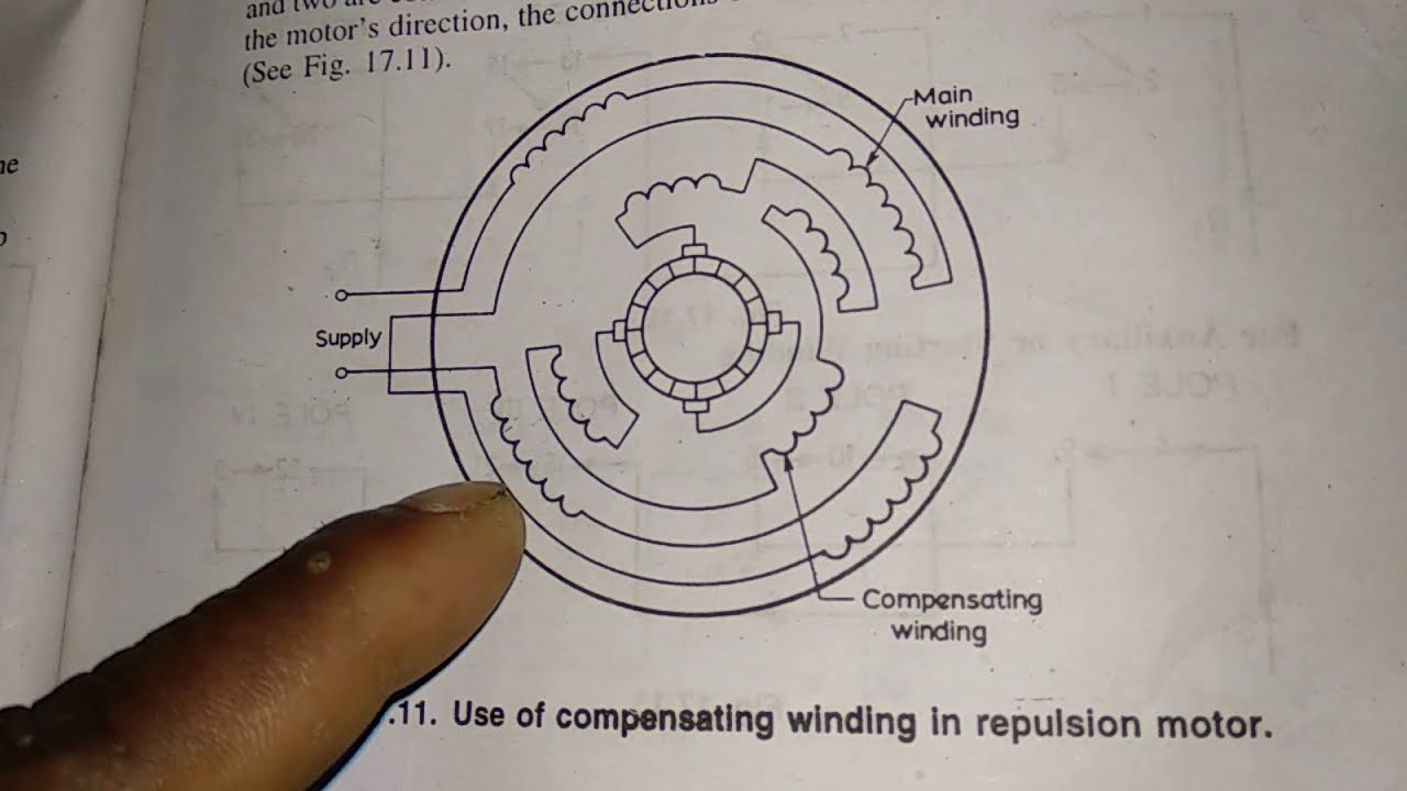 Motor rewinding connection diagram - YouTube