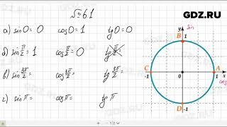 № 6.1- Алгебра 10-11 класс Мордкович