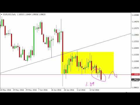 EUR/USD Technical Analysis for July 25 2016 by FXEmpire.com