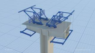 ASBI Segmental Bridge Construction Animation