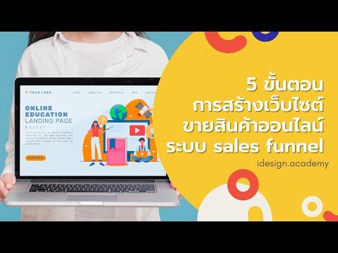 5 ขั้นตอนการสร้างเว็บไซต์ขายสินค้าออนไลน์ผ่านระบบ Sales Funnel CartFlows