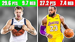 Top 10 MOST Underrated NBA Players Of All Time.. SHOCKING