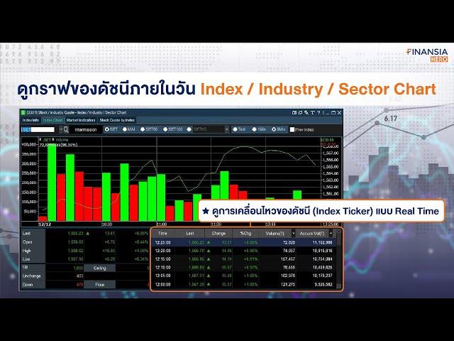 EP 10: ดูกราฟ SET ในวัน (Index/Industry/Sector Chart)