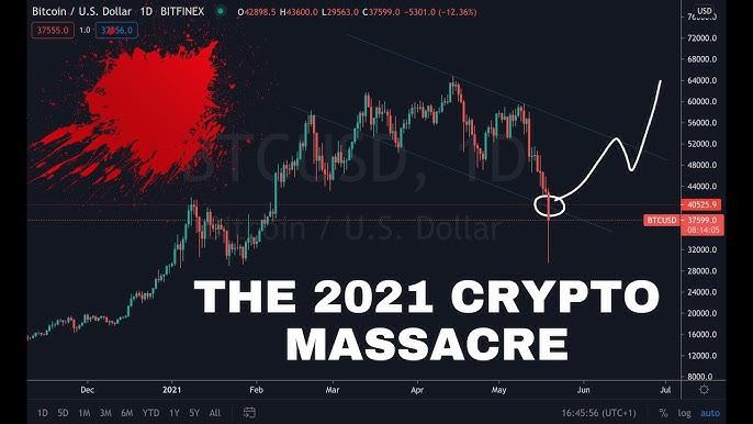 bitcoin bemutató)