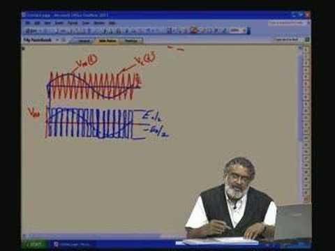 Lecture - 9 Sine Triangle PWM Control of Converter