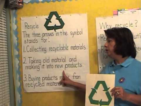 recycling lesson plans for preschool preschool kindergarten recycling activity 584