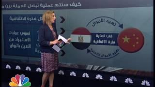 الصين توقع اتفاقية ثنائية مع المركزي المصري لتبادل العملات