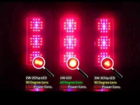 LED Grow Lights - The Myth About Watts - Garden Myths