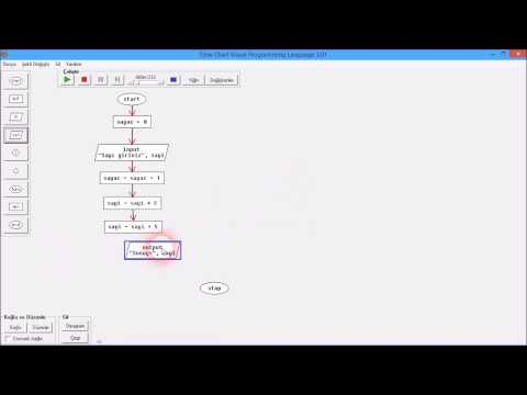 FlowChart Visual Programming Akış Diyagramı Kullanımı ve Örneği