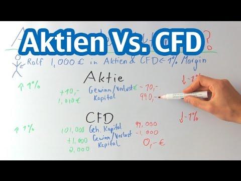 Aktien Vs. Aktien CFD - Einfaches Rechenbeispiel zum Vergleich