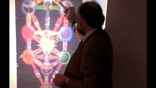 Tarot  och kabblah samt astrologin -ditt högre själv.i ditt namn.