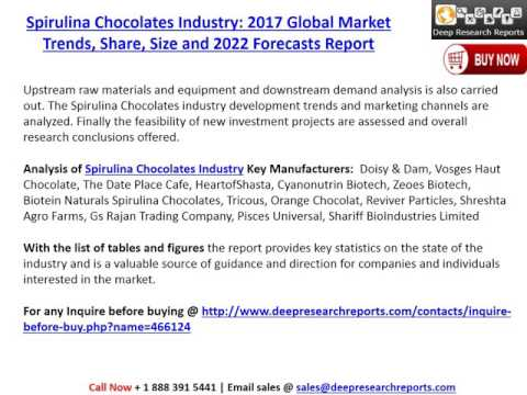 Spirulina Chocolates Industry Analysis, Growth And Forecast, 2022: Now Available Online