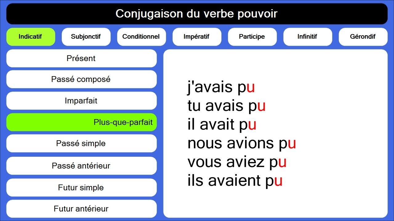 Conjugaison Du Verbe Pouvoir Youtube