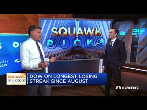 top-stock-picks-amid-coronavirus-fears:-strategist