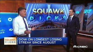 Top Stock Picks Amid Coronavirus Fears: Strategist