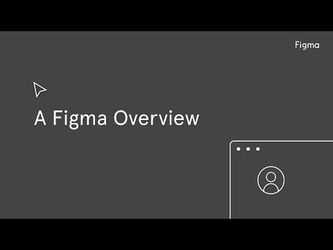 Figma Tutorial:  Getting Started