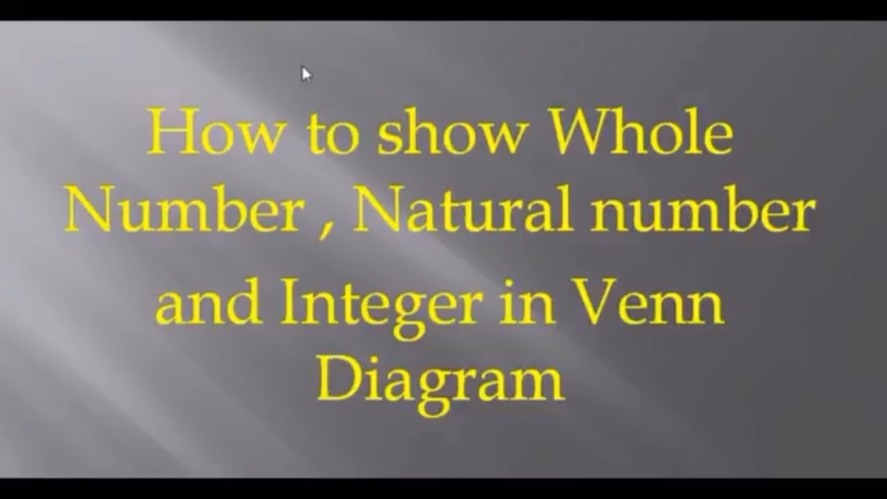 venn diagram of natural number whole number and integer [ 1280 x 720 Pixel ]