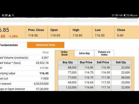 Trade stock and nifty future in falling or rising sensex with proper detail study with zero risk