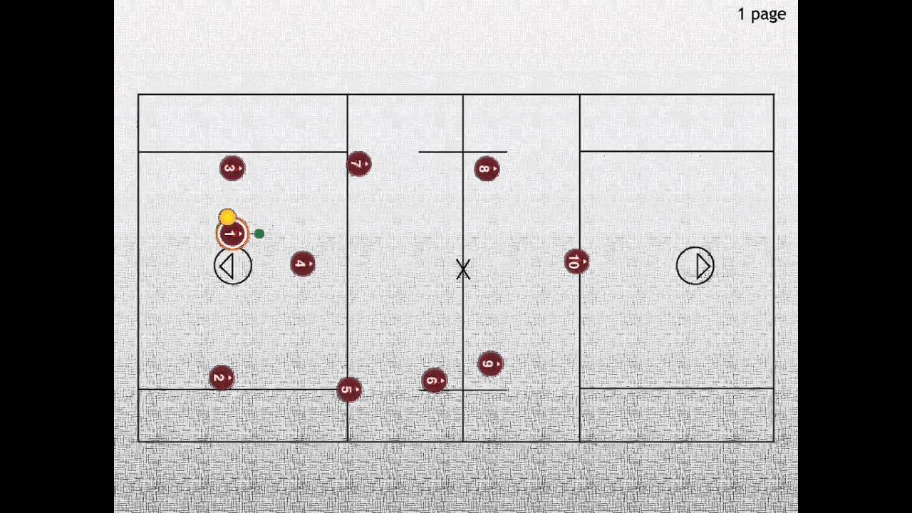 basic clear upper dublin lacrosse clublacrosse clears diagram 10 [ 1280 x 720 Pixel ]