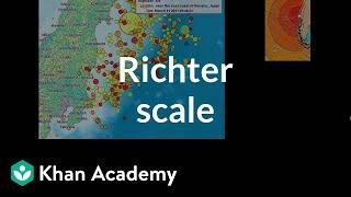 Richter scale | Logarithms | Algebra II | Khan Academy