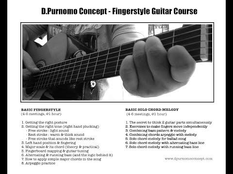 Major & Minor Triad Chord Tones, Smooth (Santana), Dance Like David Danced - Singapore Guitar Course