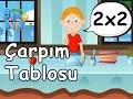 Çarpım Tablosu - İkiler - Matematik Dersi