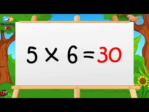 Learn Multiplication Table of Five 5 x 1 = 5   5 Times Tables