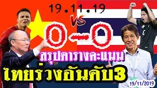 """สรุปตารางคะแนน หลัง""""เวียดนาม 0-0 ไทย"""" ในฟุตบอลโลกรอบคัดเลือก 2022"""