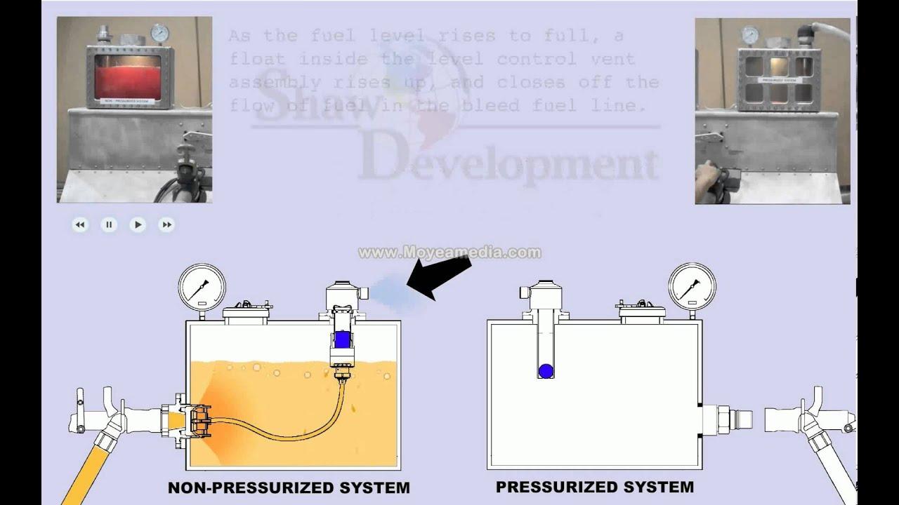 Fast Fuel Non Pressurized System Vs Youtube Transfer Filter Kit