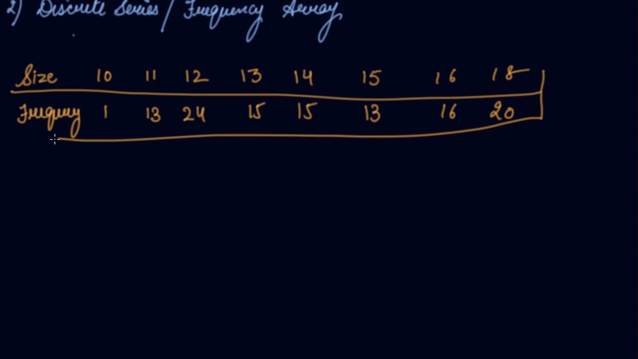 merits of quartile deviation