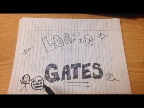Logic Gates with circuit drawing