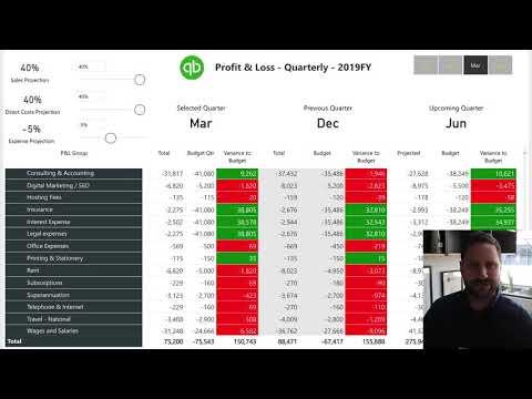 Budget V Actual Quarterly Management Reporting with Power BI