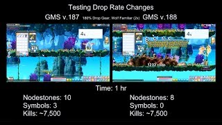MapleStory Drop Rate Changes Testing