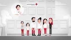 Schweizerisches Rotes Kreuz Kanton Zürich – Imagefilm