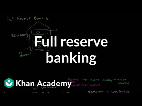 Full reserve banking | The monetary system | Macroeconomics | Khan Academy