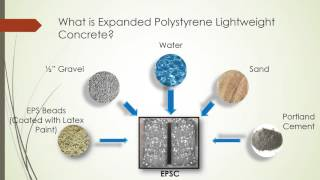 2015 Fall: Expanded Polystyrene Lightweight Concrete (Group 05CW)