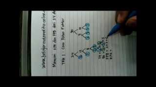 Cara mudah mencari FPB dan KPK dengan Pohon Faktor by www.belajarmatematika-online.com