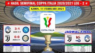 Hasil Semifinal Coppa Italia Tadi Malam ~ Atalanta VS Napoli Coppa Italia 2021