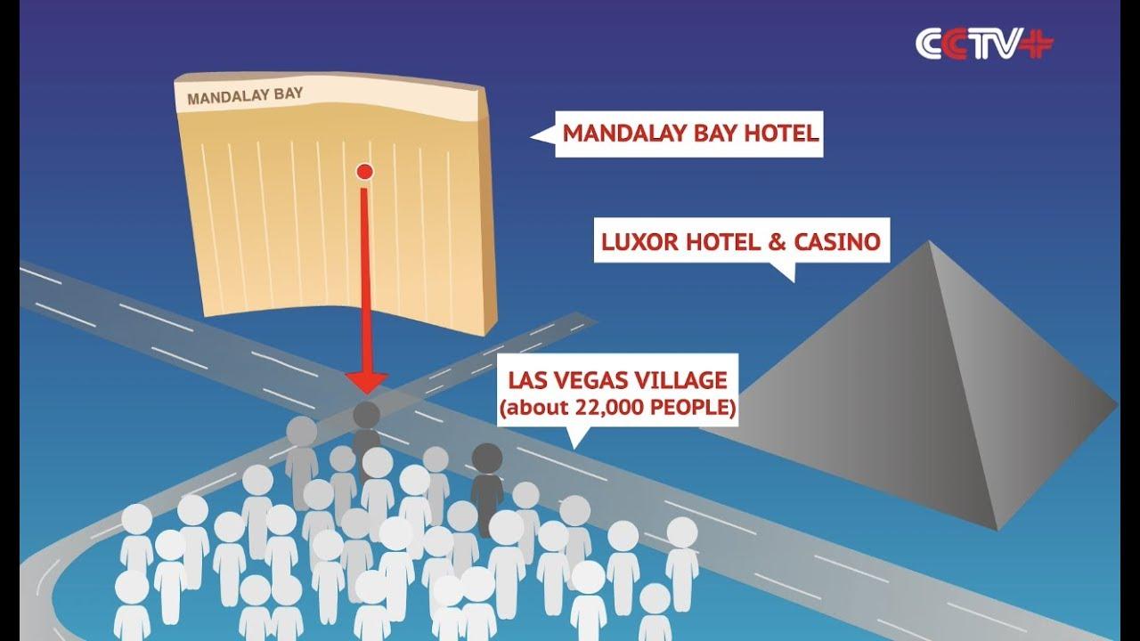 Las Vegas Mass Shooting: At Least 59 Killed in Deadliest Mass Shooting in Modern U.S. History