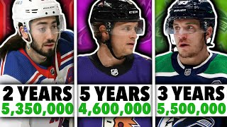 The BEST Contract From All 31 NHL Teams (2021)