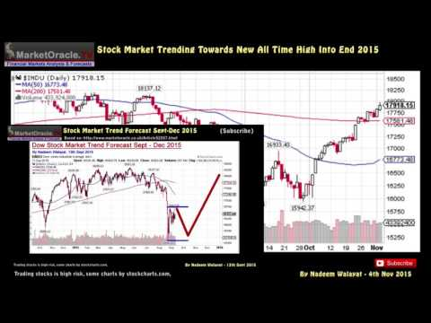 Stock Market Crash Towards New All Time Highs Before End 2015